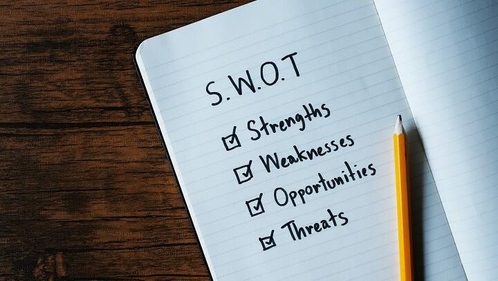 Die SWOT-Analyse sollte in keinem Businessplan fehlen.